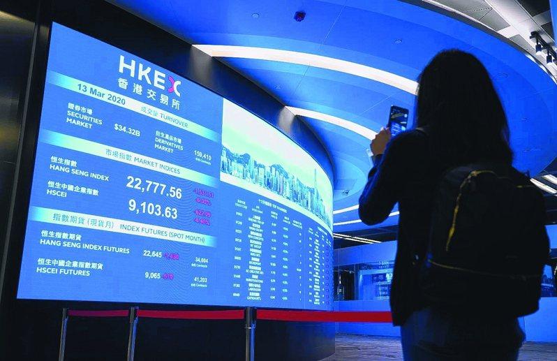 中國大陸人大推「香港版國安法」,衝擊香港恆生指數今午盤跌超過4.5%,帶衰台股中的香港ETF。 中新社