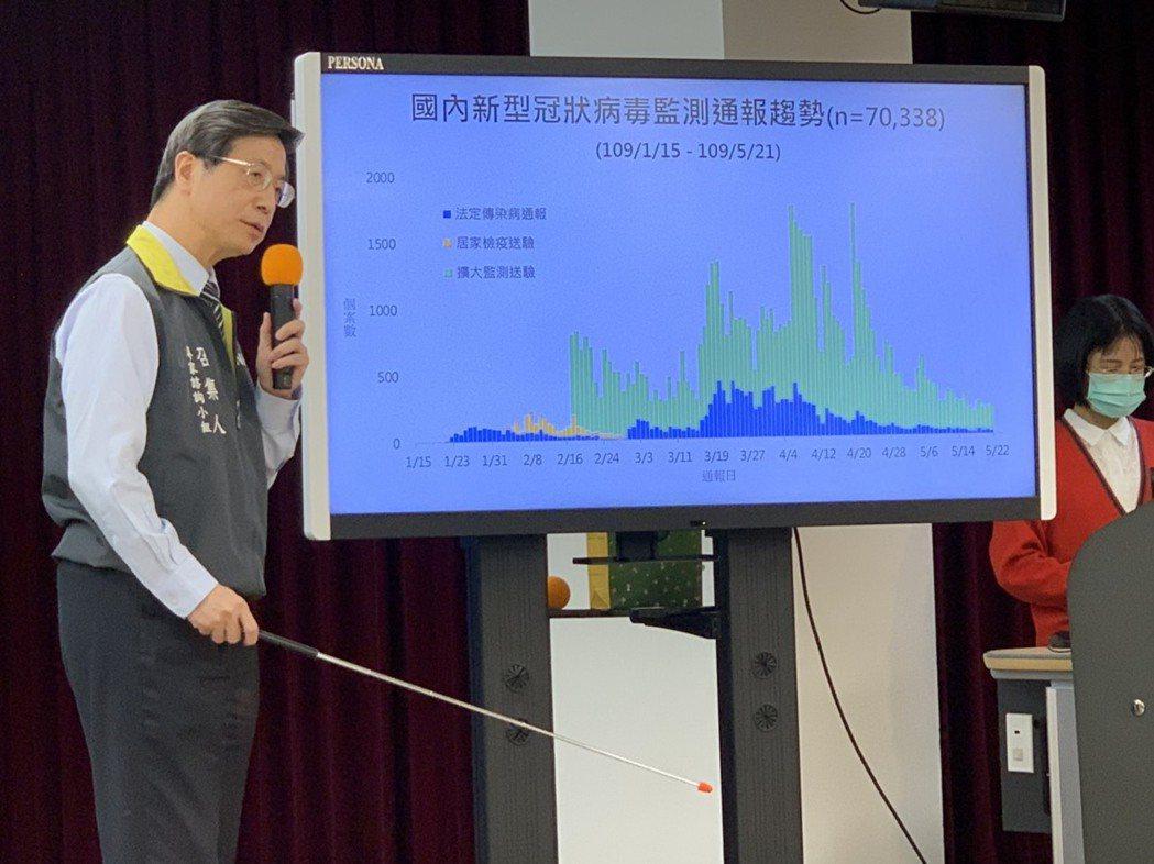 專家諮詢小組召集人張上淳。記者陳雨鑫╱攝影