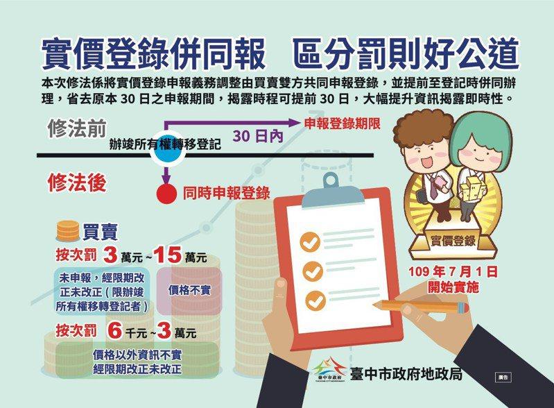 實價登錄新制7月1日上路 ,台中市地政局推「七心」級服務好周到。圖/台中市地政局提供