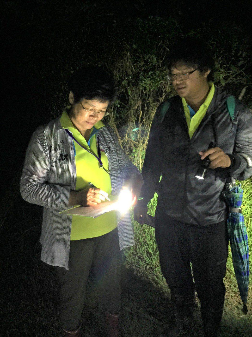 屏東恆春半島11個生態旅旅社區疫情期間沒閒著,持續生態巡守監測。記者潘欣中/翻攝