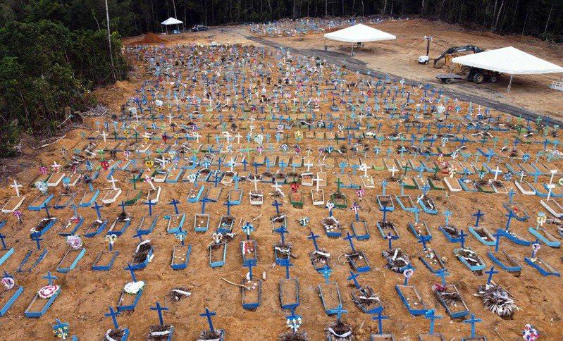 巴西是南美洲新冠肺炎疫情最嚴重國家,已有兩萬一千多人死亡,瑪瑙斯市一處墓園中,放眼望去皆是新墳。(法新社)