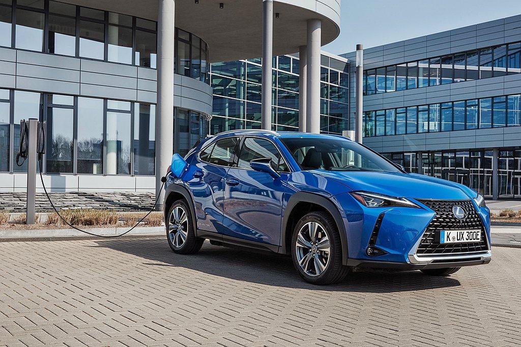 歐規Lexus UX 300e EV的車載電池提供高達10年或1,000,000...