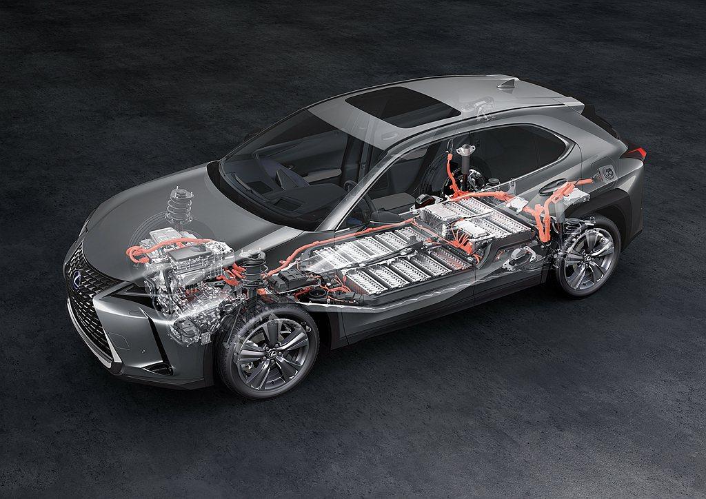 針對電池壽命問題,Lexus使用感應系統控制電壓與電池溫度,使電池能在快速放電或...