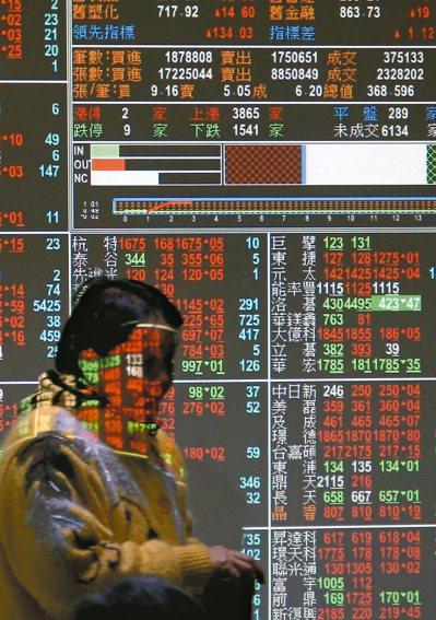 經理人認為,市場不確定性仍在,為因應可能出現的震盪環境,建議投資人布局具多元資產...