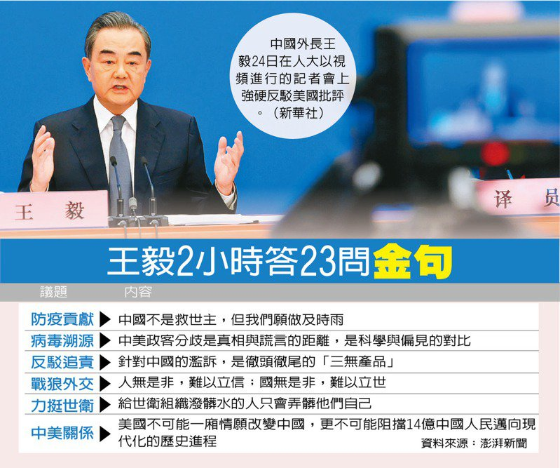 王毅2小時答23問金句 資料來源/澎湃新聞