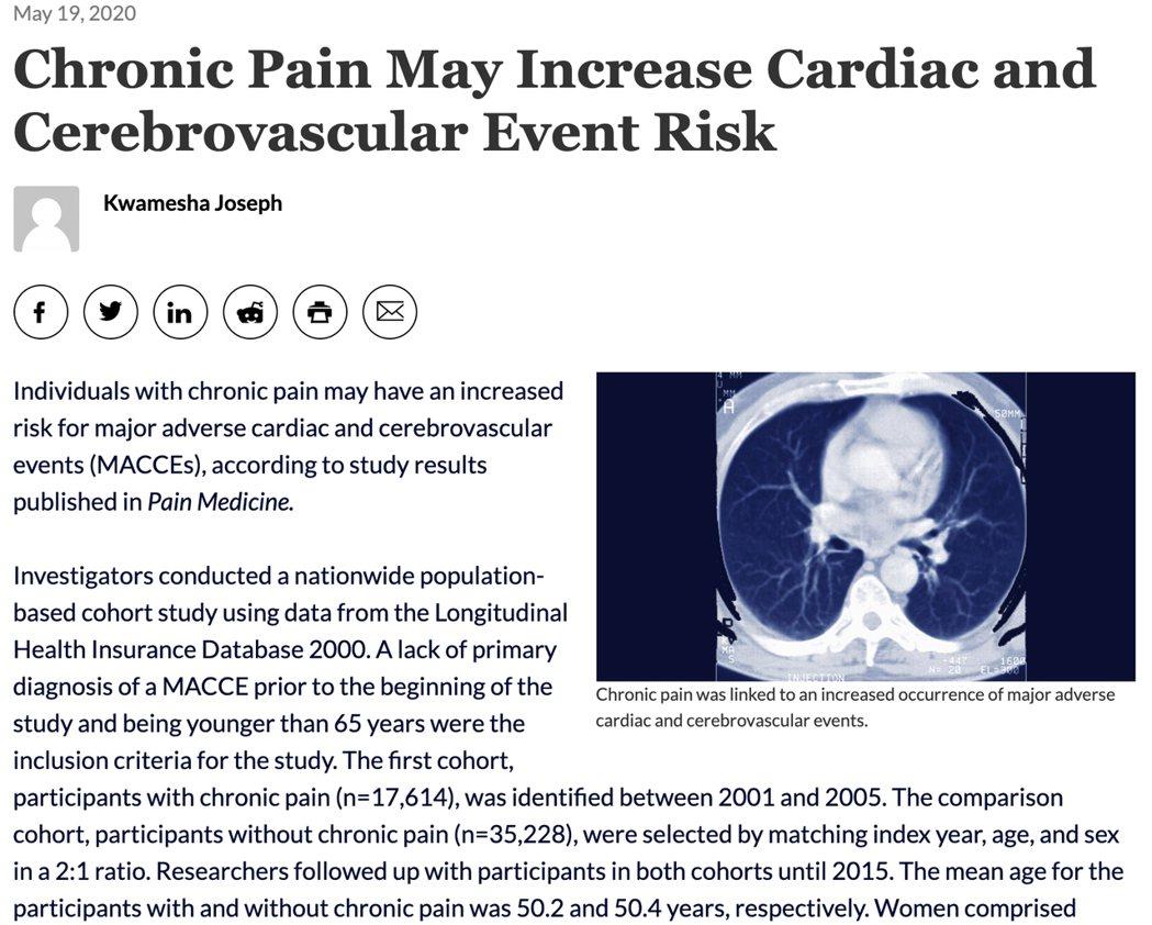 刊登在《疼痛醫學》上的最新研究 圖/Heho提供