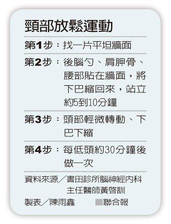 頸部放鬆運動 製表/陳雨鑫