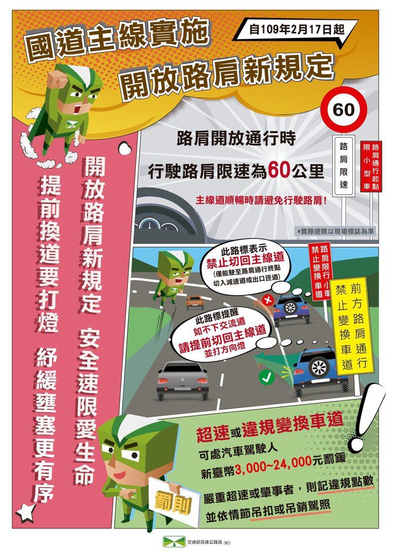 2月17日起路肩限速以60公里為原則。圖/高公局提供
