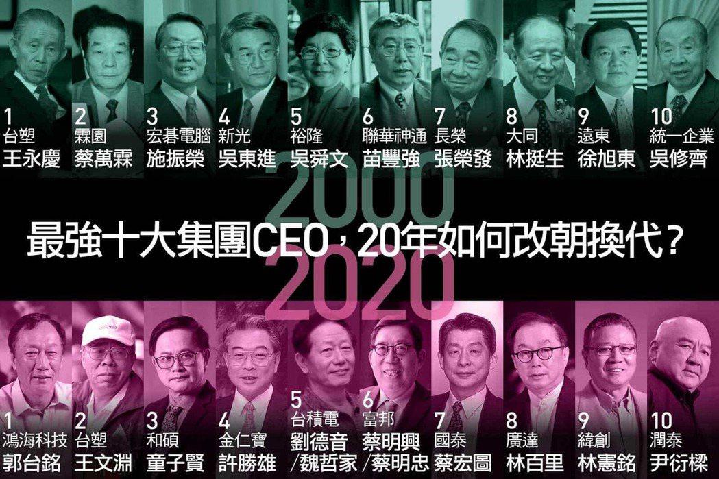 從20年前後兩份榜單,可看出電子業已成為台灣經濟最重要的支柱,汽車、紡織業則面臨...
