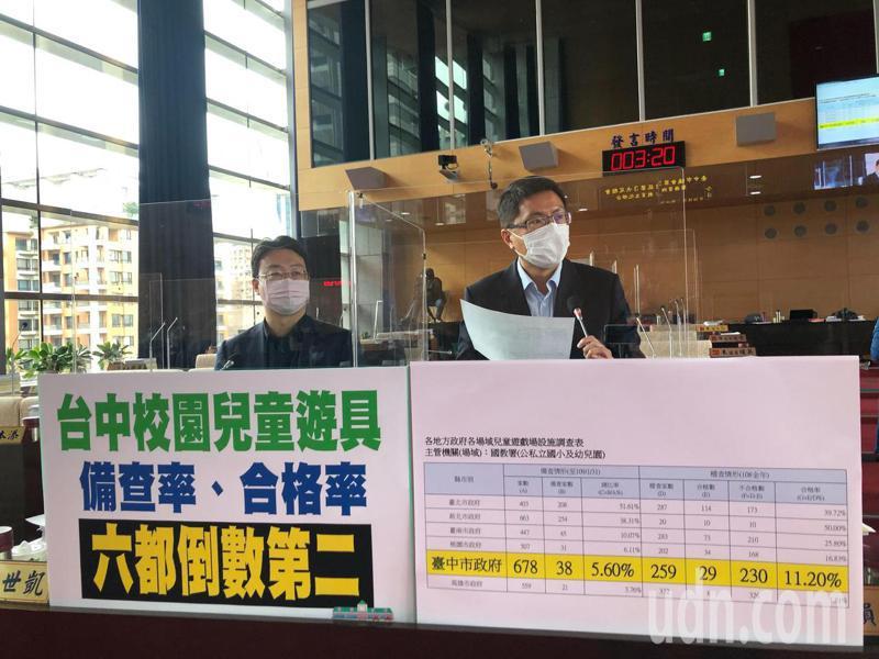 台中市議員林德宇要求市府教育局加強改善學校遊具。記者陳秋雲/攝影