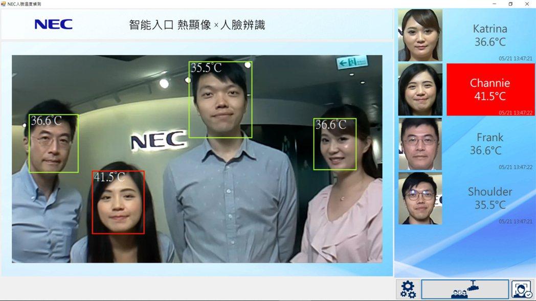 NEX台灣一對多雙鏡頭紅外線熱感攝影解決方案。 NEC台灣/提供
