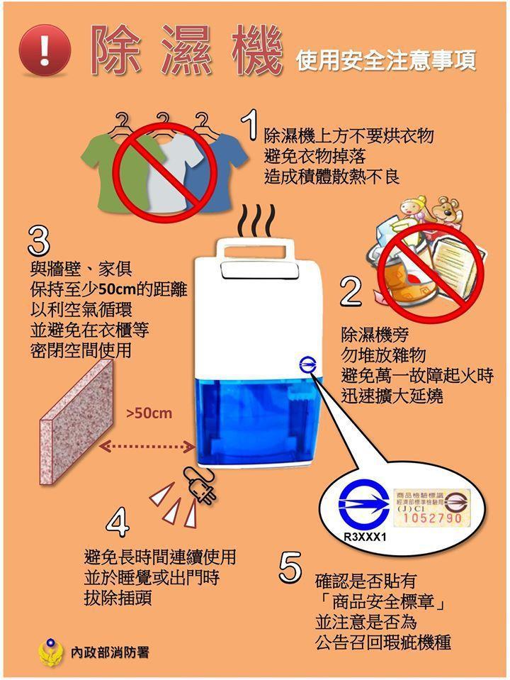 連日雨勢不停,民眾常使用除濕機,但要注意安全,以免釀成火災。彰化縣消防局提供