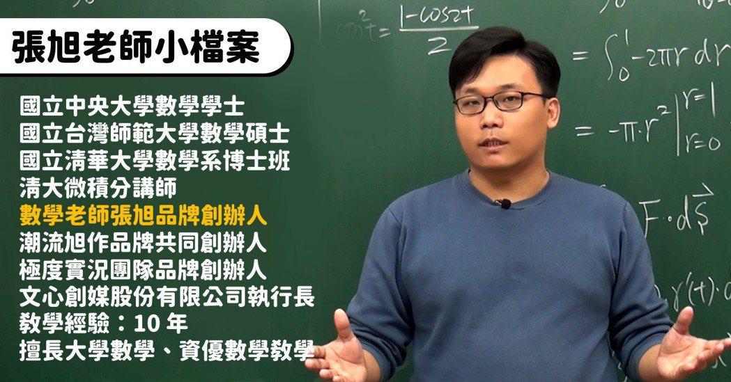 (圖片來源:翻攝數學老師張旭youtube 頻道)