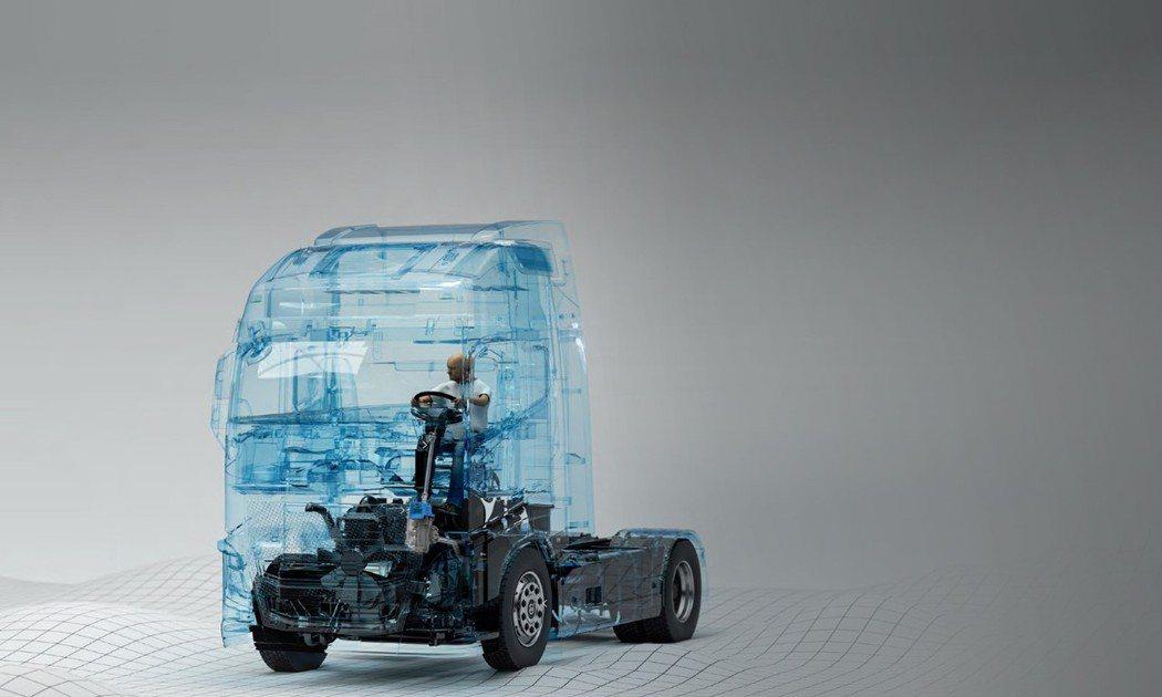 Volvo歐六重卡VDS AI車神駕駛系統 (Volvo Dynamic Ste...