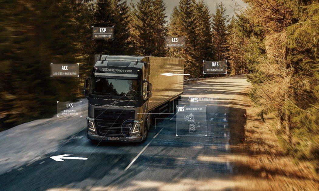 Volvo歐六重卡標配七大智慧安全科技。 圖/太古商用車提供