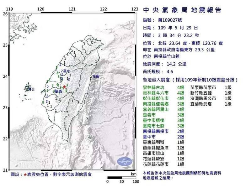 南投縣和雲林縣交界今天凌晨發生規模4.6地震,讓許多民眾在睡夢中驚醒。記者江良誠/翻攝