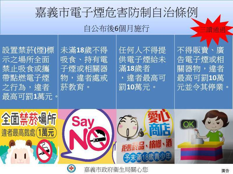 嘉義市議會今天三讀通過「電子煙危害防制自治條例」。記者卜敏正/翻攝