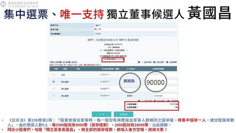 黃國昌參選大同公司獨立董事,上網催票。圖/取自黃國昌臉書