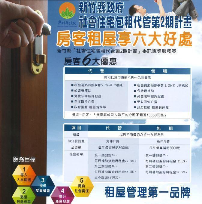 新竹縣「社會住宅包租代管第2期計畫」自今年6月1日開始,受理案件至明年5月30日...