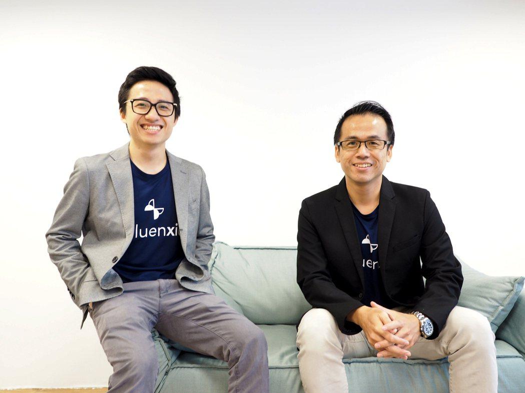 圈圈科技CTO楊凱翔(左)與柯景倫( CEO)透過Influenxio打造網紅生...