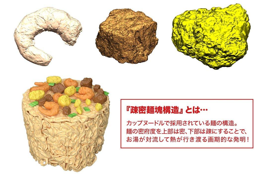 (圖片截自日清官網,下同)