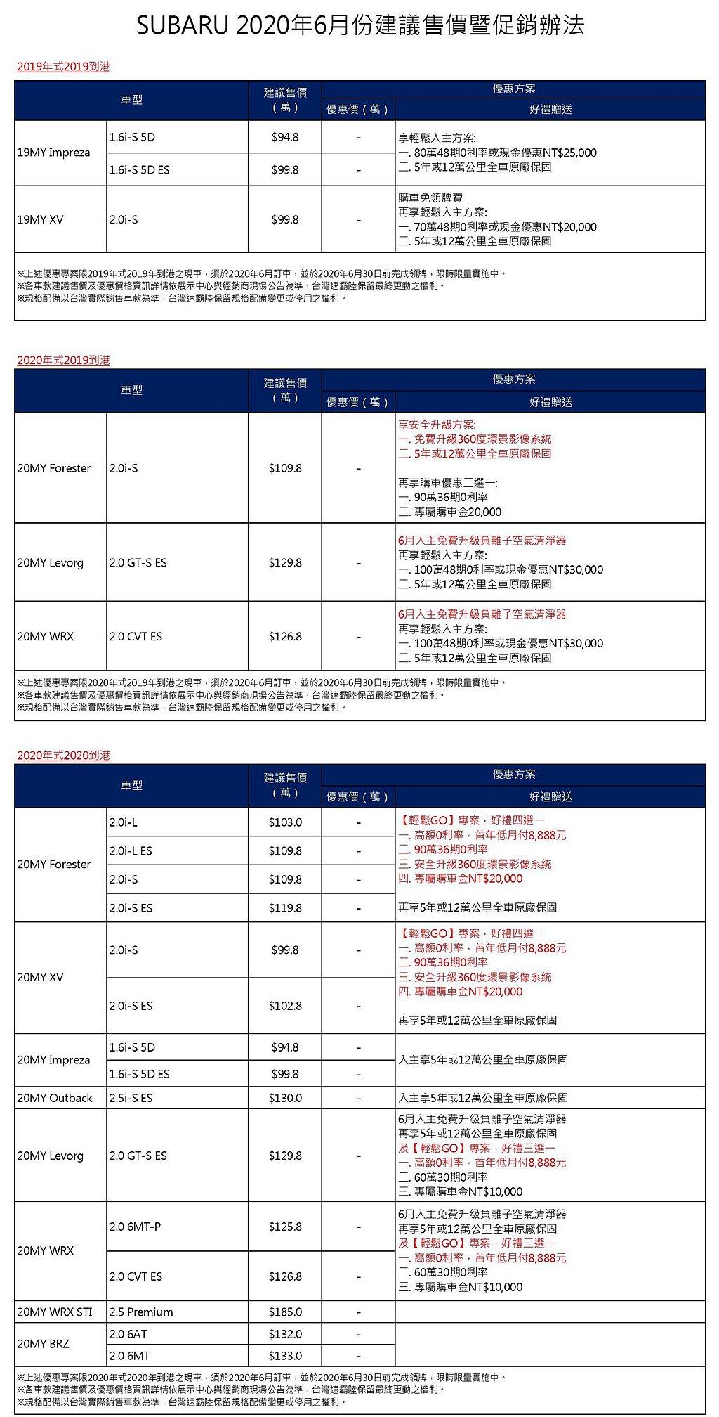 Subaru汽車6月促銷方案一覽表。 圖/Subaru提供