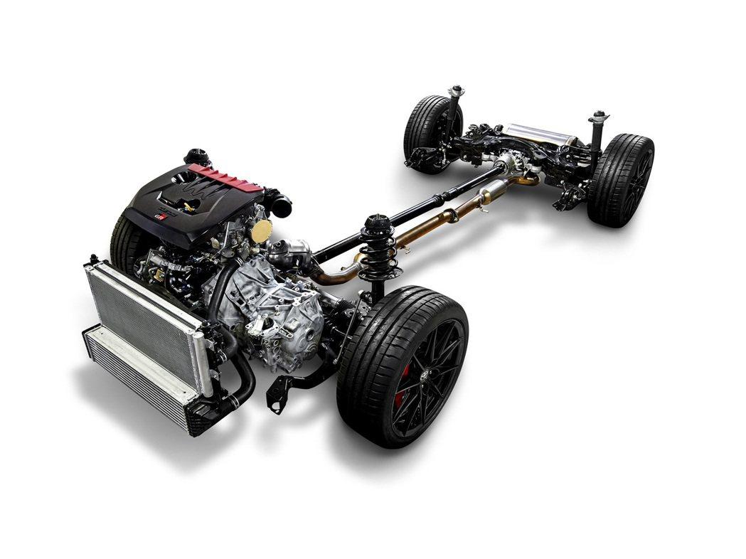 GR-FOUR運動化四輪驅動系統,採用電子多片式離合器達到可自由分配前後輪動力。...