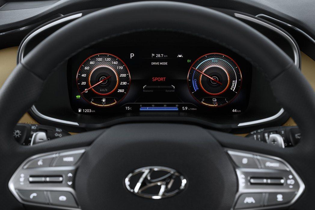 小改款Hyundai Santa Fe首度新增了12.3吋數位儀表。 摘自Hyu...