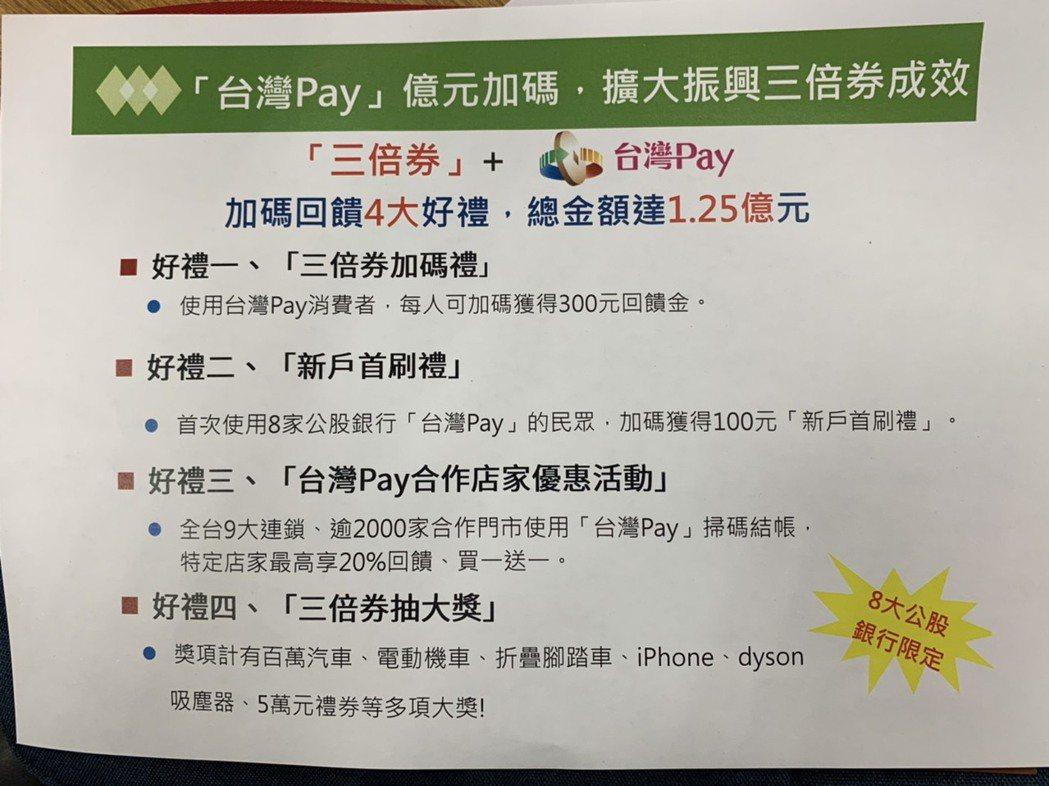 財政部表示,本次優惠活動以「台灣Pay」綁定8家公股銀行金融卡或信用卡使用振興三...