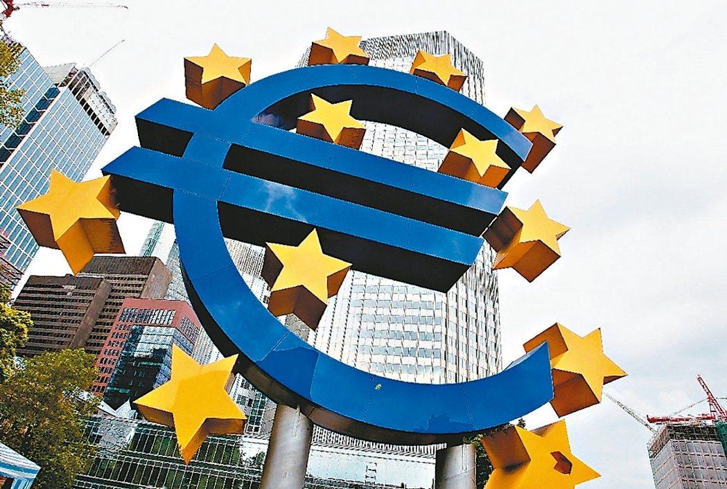 歐股持續領漲成熟市場,加上歐元強勢,歐股基金最近績效突出,以義大利及法國單國基金...