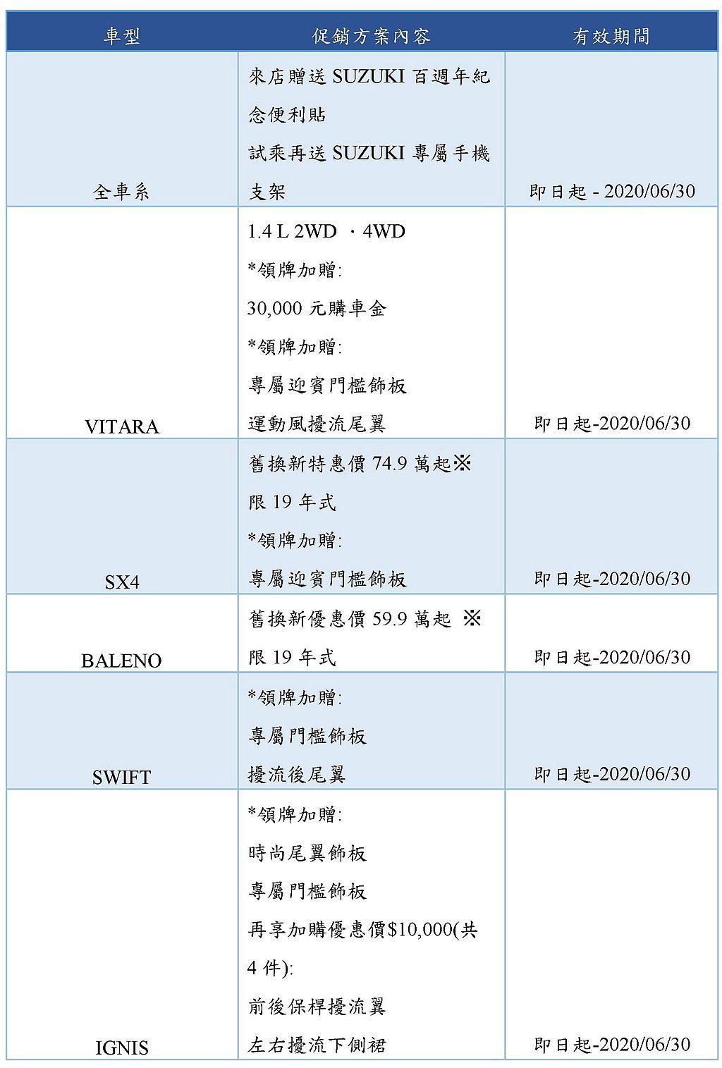 2020年6月Suzuki促銷方案。 圖/Taiwan Suzuki提供