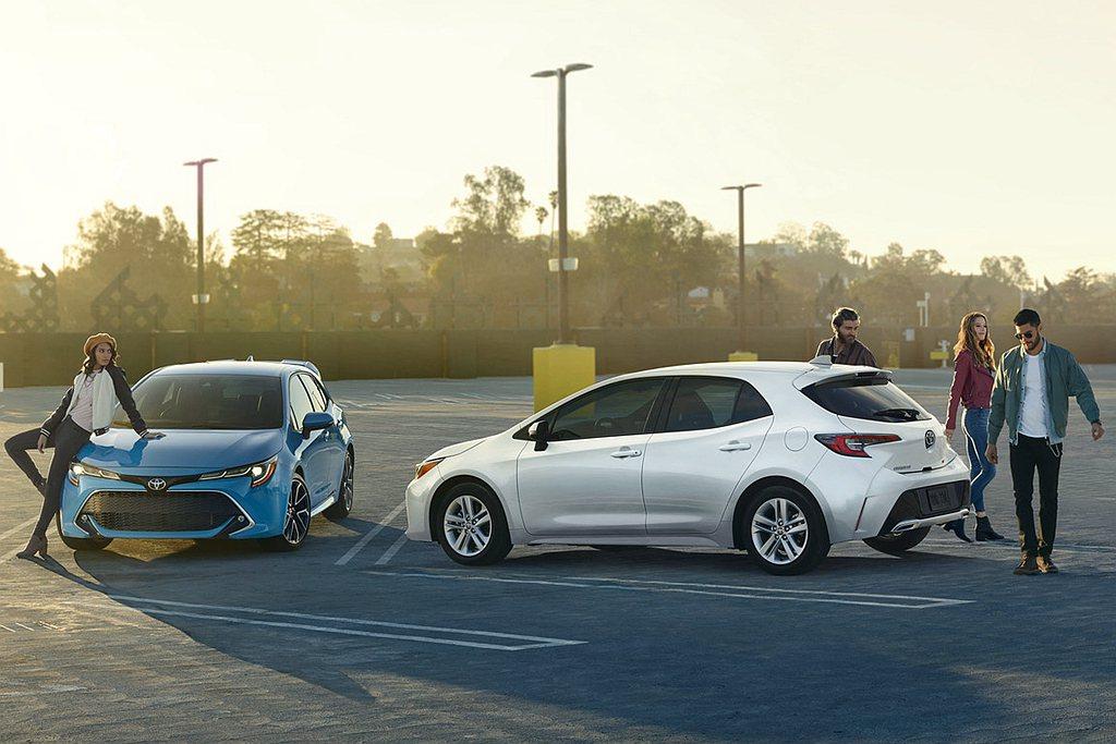 美國公布新年式2021Toyota Corolla Hatchback,同步追加...