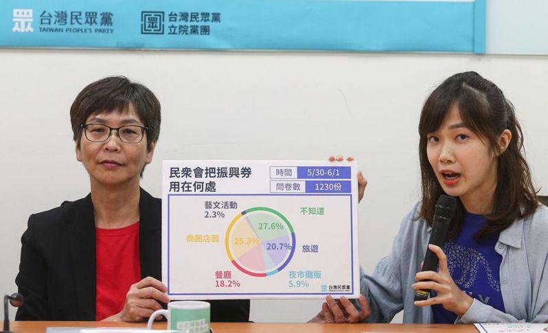 民眾黨立委蔡壁如(左)將戶籍遷至高雄,據了解是為個人因素,並非要投入市長補選。 (中央社)