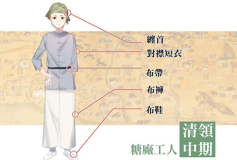 清領前期臺灣糖廠工人(繪者/伊藤笑)