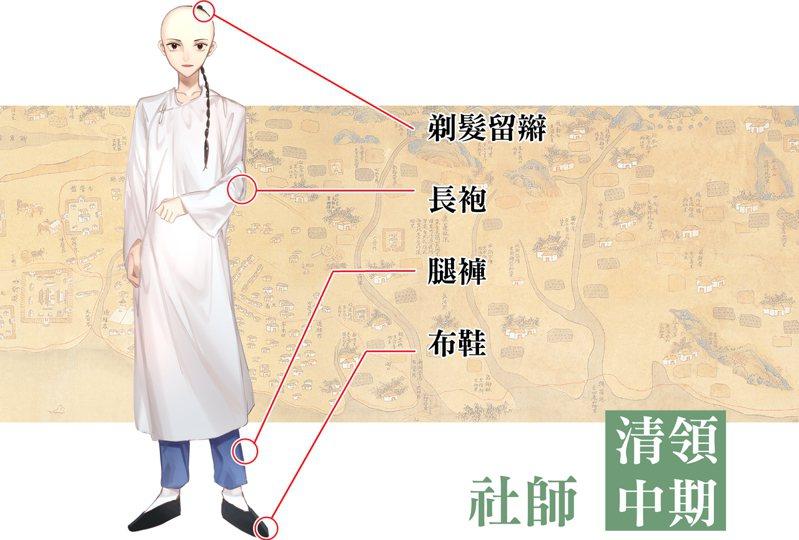 清領前期士人社師(繪者/伊藤笑)
