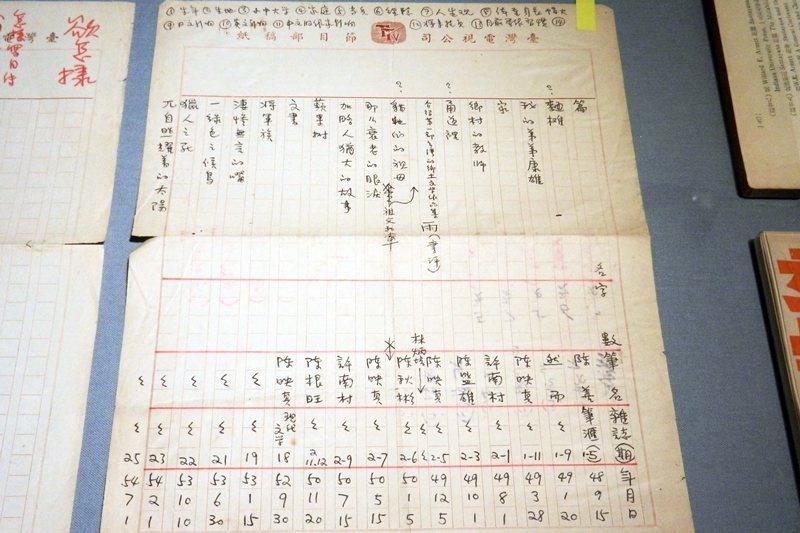 黃華成在稿紙上詳細記錄陳映真發表文學作品的清單。 圖/作者提供