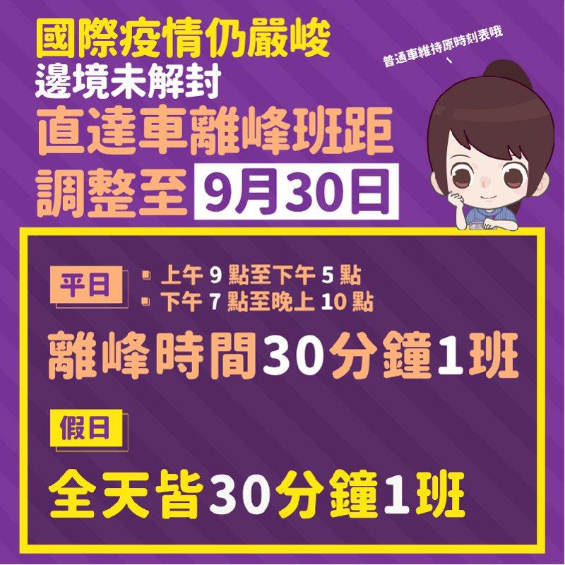 桃園捷運公司決定延長「調整直達車離峰時段班距」至9月30日。圖/桃園捷運公司提供