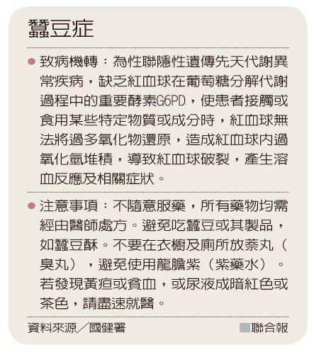 蠶豆症 資料來源╱國健署