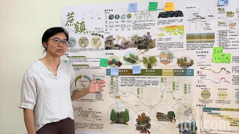 成大都市計畫系副教授張秀慈帶領研究生團隊,今天在台南左鎮區公所發表「蔗鎮」糖鐵善左線遺產旅遊計畫。記者吳淑玲/攝影