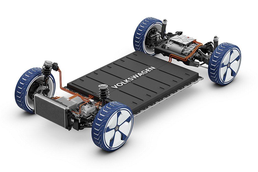 電動車方面,2023年福斯汽車以MEB電能模組化架構,協助Ford汽車在歐洲市場...