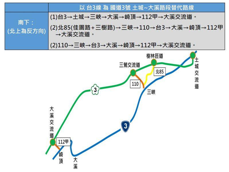 端午節連假來臨,公路總局規畫建議北部用路人以台3線做為國3大溪、土城易壅塞路段,做為往返桃園、新北的替代道路。記者曾增勳/翻攝