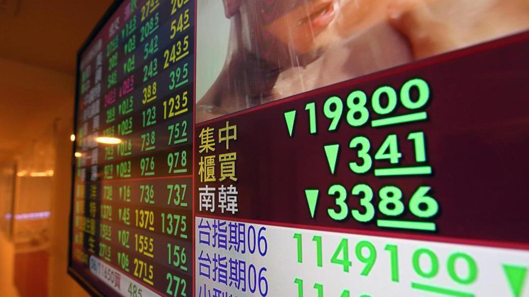台股收11535點。 記者林澔一/攝影