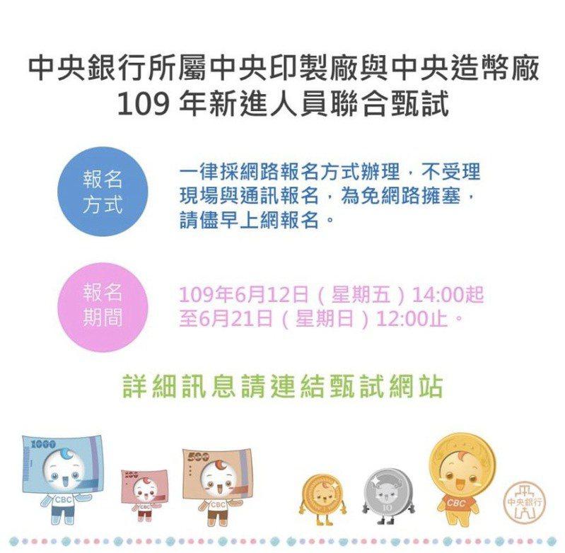 中央銀行所屬中央印製廠與中央造幣廠舉辦 109 年新進人員聯合甄試。圖/中央銀行提供
