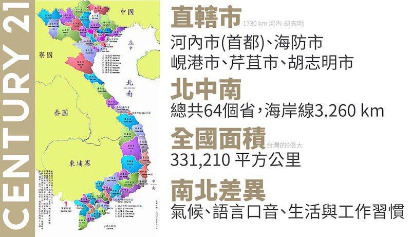 越南概況。 圖/21世紀不動產 提供