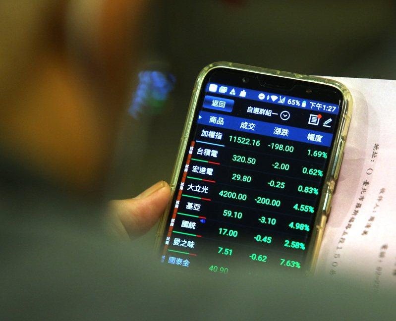 台北股市昨天翻黑,帶量下殺184點收11535點。記者林澔一/攝影