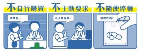 圖/取自食品藥物管理署