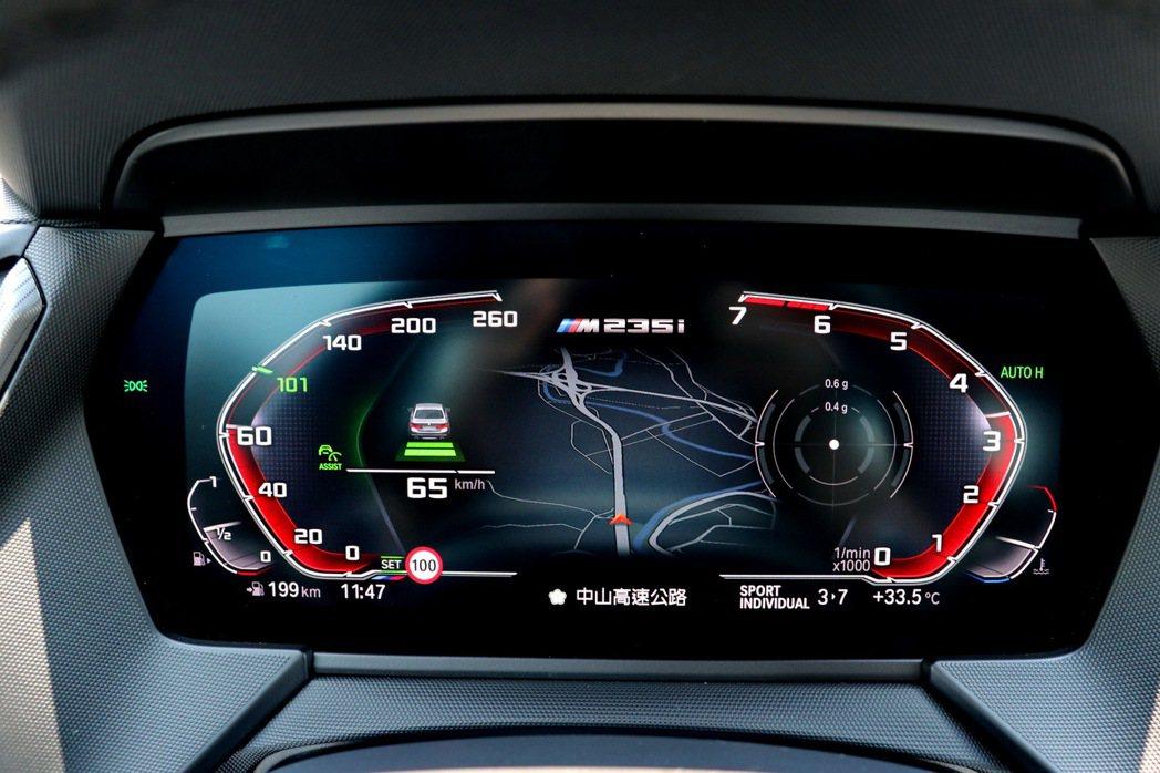 雖然有主動車距定速控制系統,但少了車道維持系統,也就無法構成半自動駕駛。 記者陳...