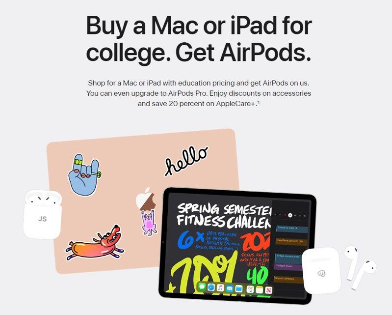 美國Apple的Back to School優惠方案已開跑,凡學生購買Mac系列和iPad系列產品,就直接送一個AirPods。圖擷自美國Apple官網