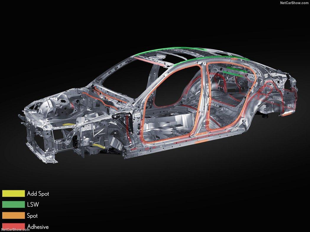 全車增加焊點並優化屋頂到C柱的結構。 摘自Lexus