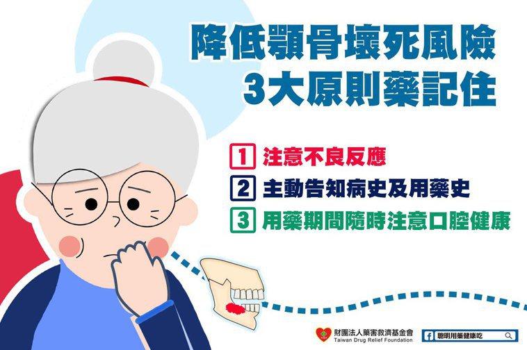圖/藥害救濟基金會提供